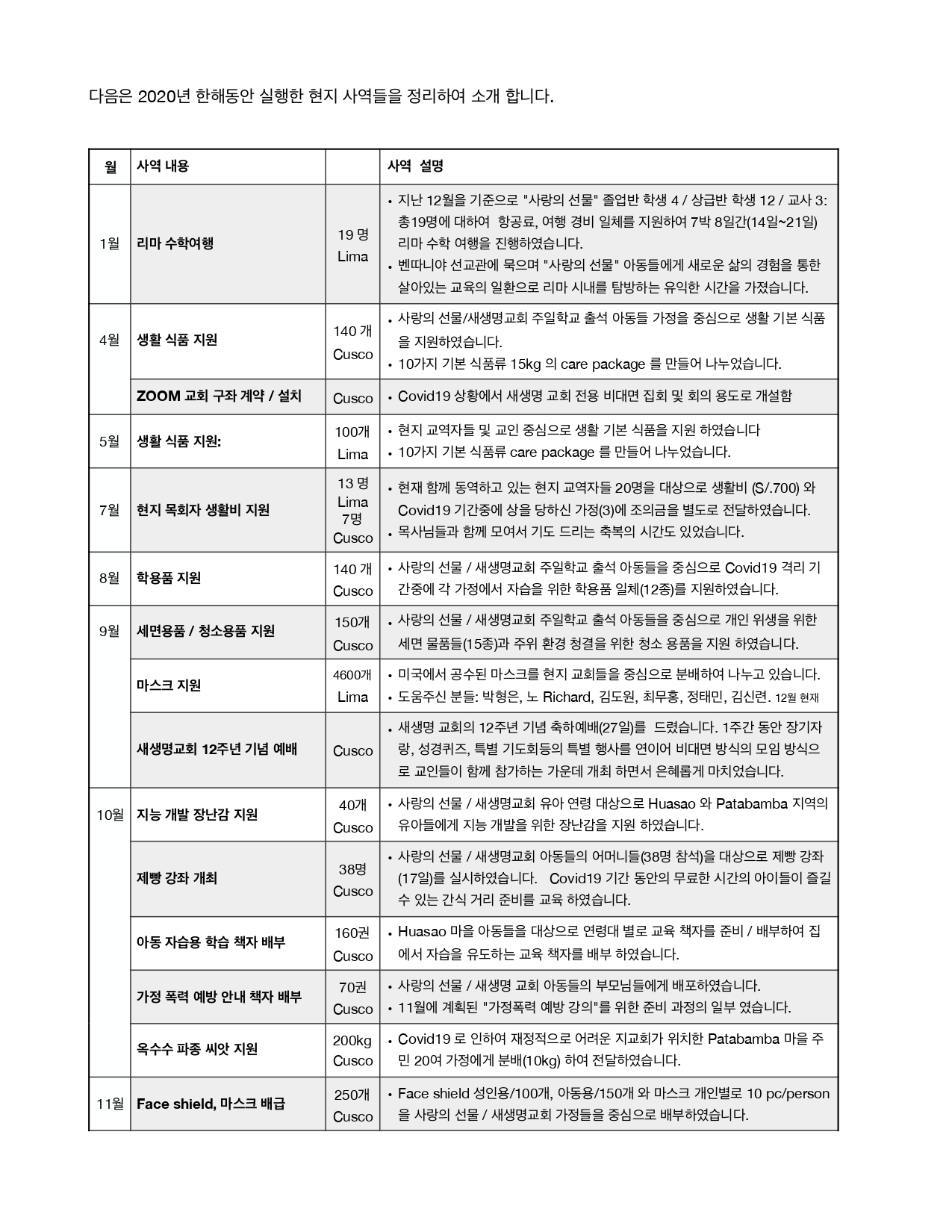MR-Newsletter 201224런던_page-0002.jpg